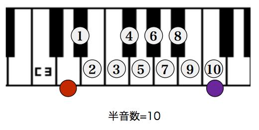 MusicTheory1_3_3