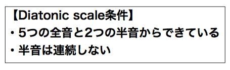 MusicTheory1_4_1