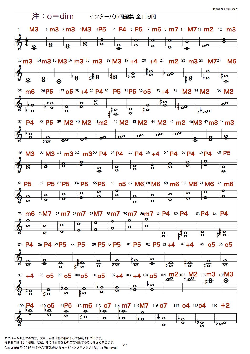 MusicTheory1_6_1 2